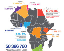 facebook-users-in-africa-1280x-723x1024